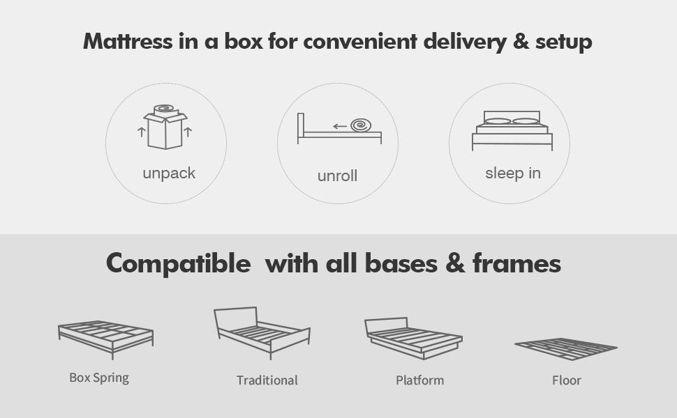 memory foam mattress, mattress in a box, foam mattress