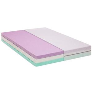 Langlebige Matratze, Dauerhaltende Matratze, Matratze ohne Delle, Matratze keine Kuhlen