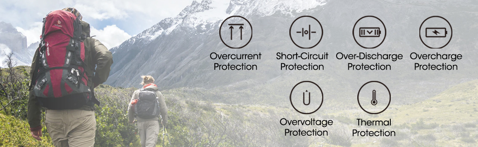 Banner image showing the protection safeguards of the NB10000