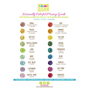 ColorKitchen Natural Color Mixing Guide