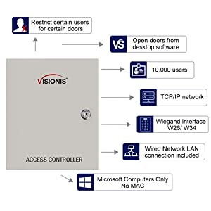 network panel controller