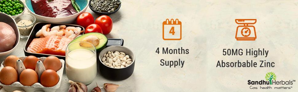 4 months supply