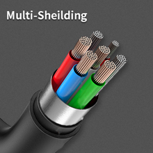 multi-Sheilding