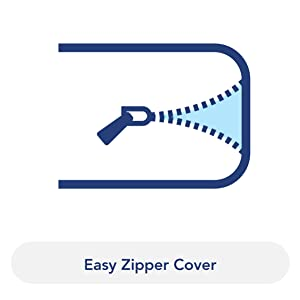 """Graphic of a zipper icon. Text below reads """"Easy Zipper Cover"""""""