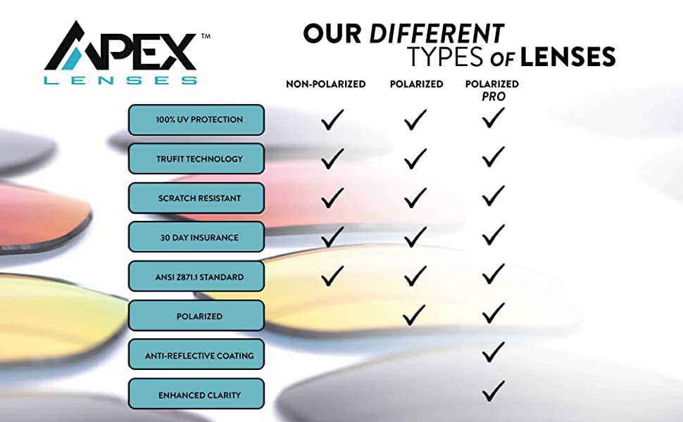 Replacement apex lenses for polarized sunglasses