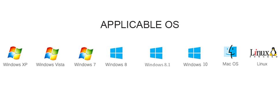 Applicable OS
