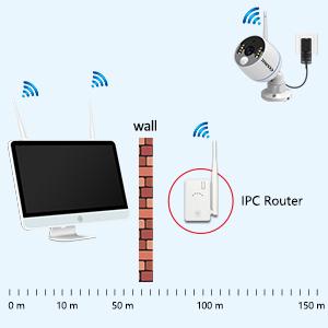 house surveillance
