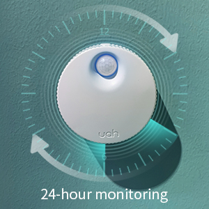 24-hour monitoring