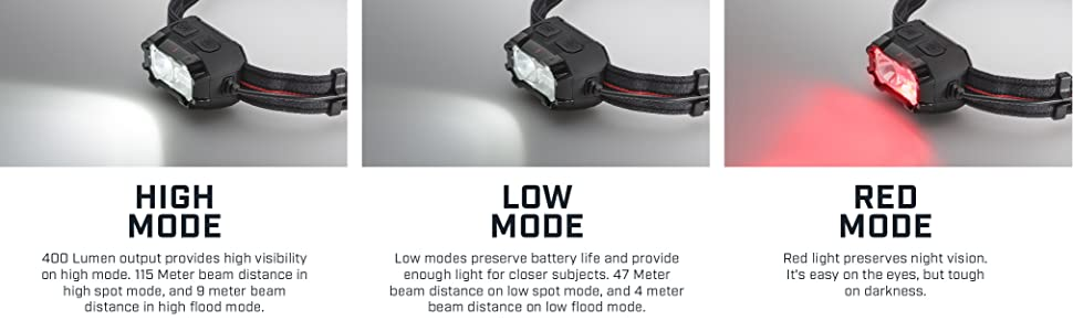 multi mode headlamp red mode headlamp high and low multi function bushnell light durable water proof