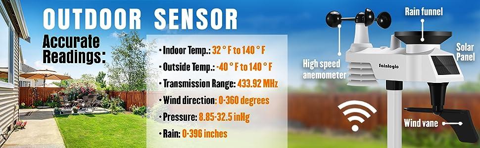 SAINLOGIC WIFI Weather Station B08LL4PXWM