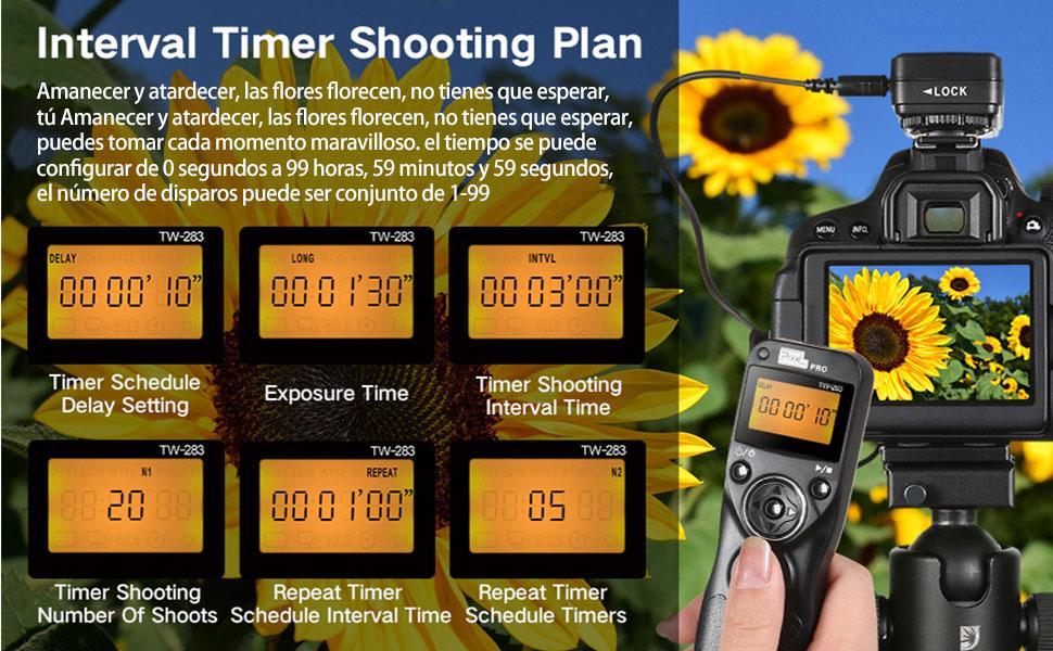 PIXEL TW-283 UC1 Disparador Inalámbrico de Control Remoto para ...