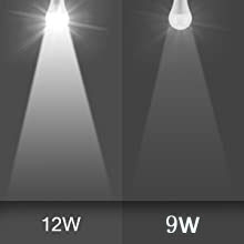 dawn to dusk led outdoor light
