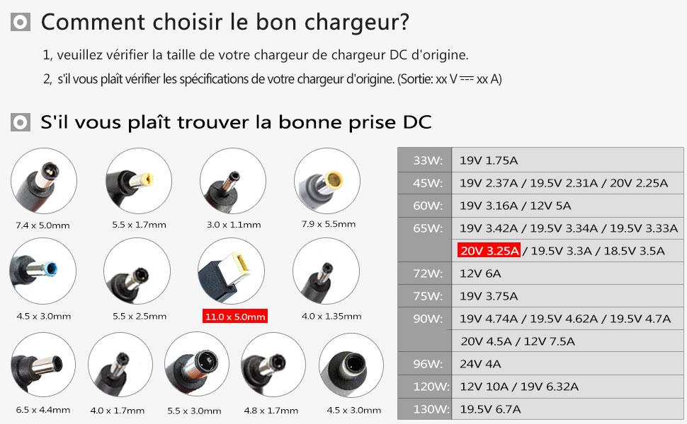 DTK Chargeur Adaptateur Secteur pour Lenovo : 20V 3,25A 65W Connecteurs: 11 * 5mm Alimentation pour Ordinateur Portable