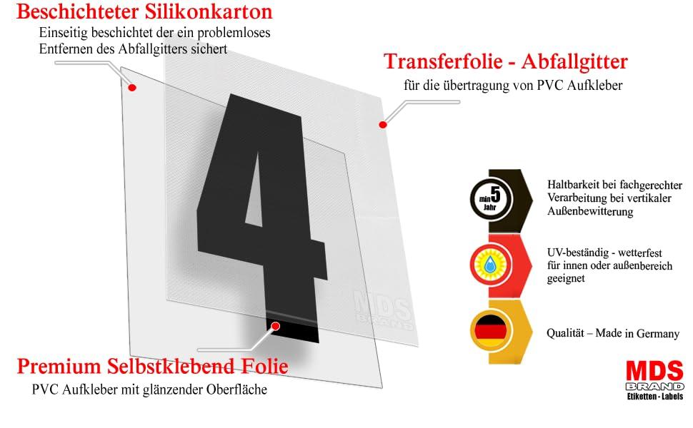 10cm Zahlen 0-9 Pack Silber Selbstklebend Aufkleber Ersatzziffern 0-9 Pack