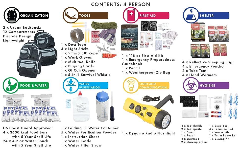 emergency preparedness prepare survival kit bugout urban city pandemic hurricane earthquake evacuate