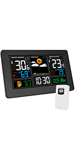 weather station 3388