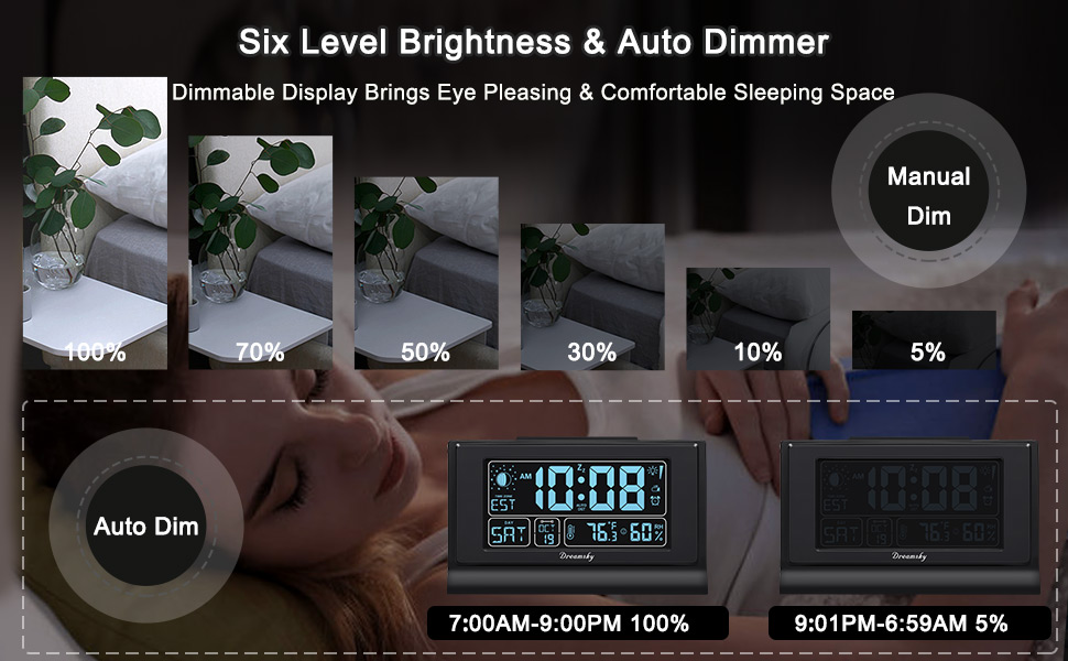 auto set alarm clock with adjustable brightness and auto dim auto dst