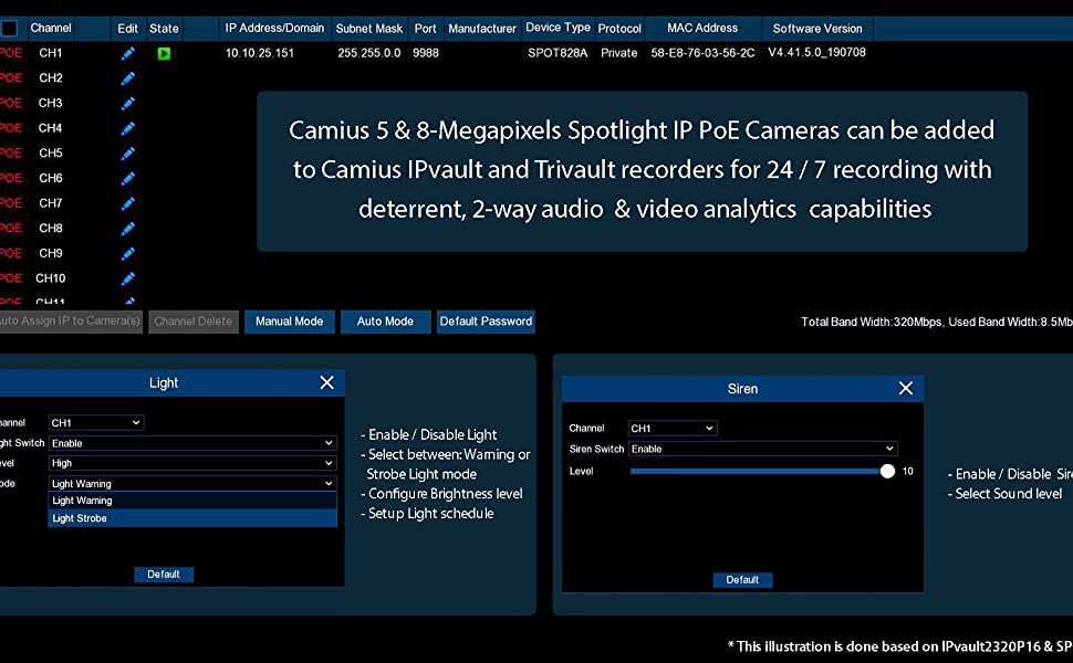 camius spotlight ip security camera records to 8 and 16 channel nvr