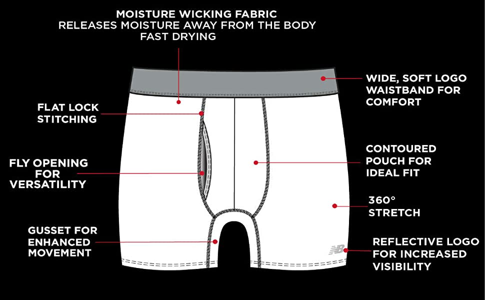 product features boxer briefs