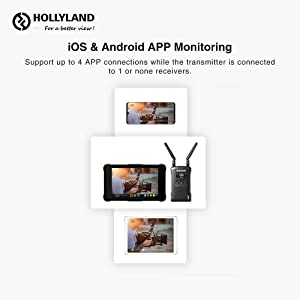 iOS & Android APP Monitoring
