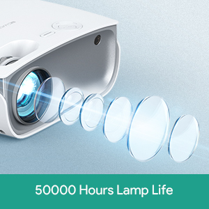 Excellent LCD Lens