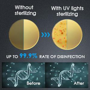 uv light disinfection rate testing