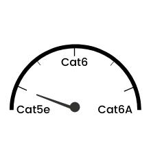 cat5e vs cat6 vs cat6a