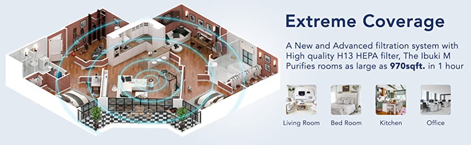 970 square feet of coverage cleans and purifies your Air quickly