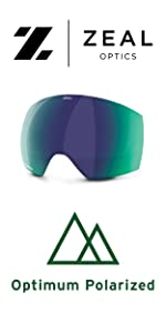 polarized goggle replacement lens