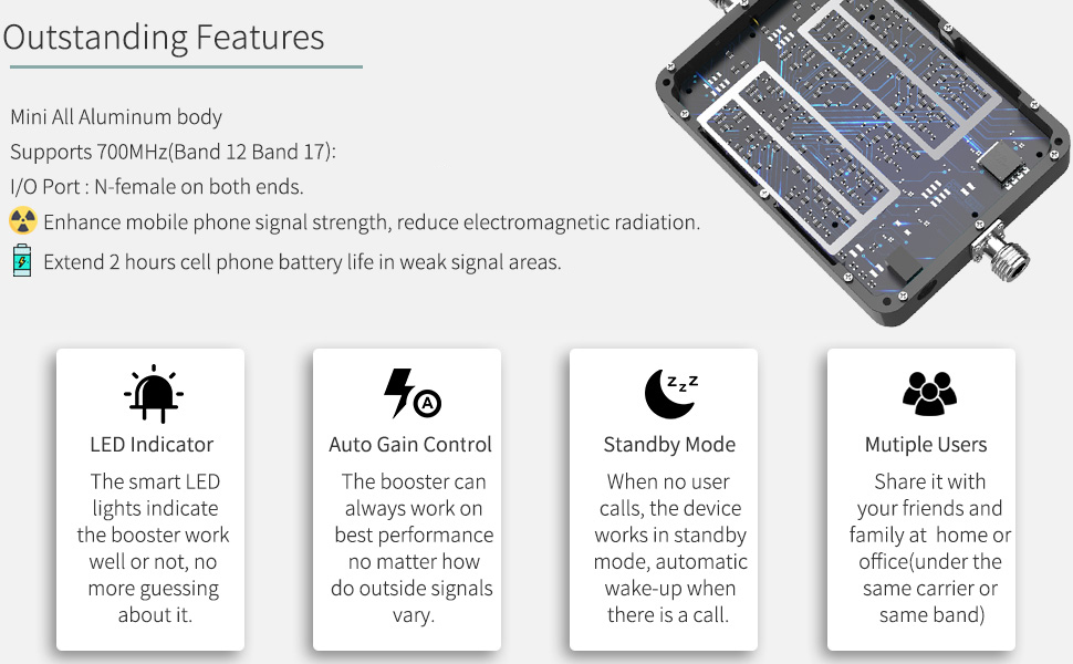 No more slow signal,weak calls and 4G data problems! Unique features AGC Multiple users standby mode