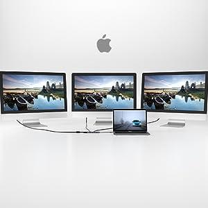 MacBook Dispaly