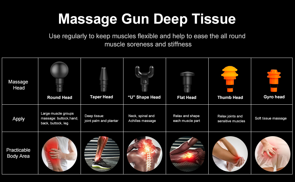 Six Different Massage Heads