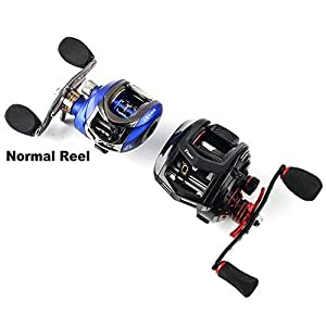 casting reels for bass fishing