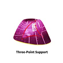 three point support