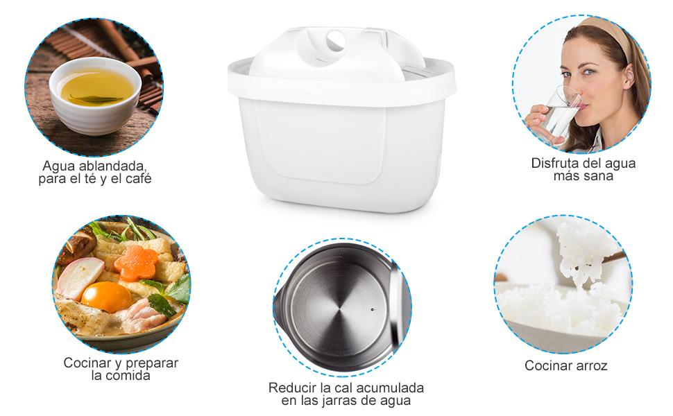 para todos los filtros de agua BRITA MAXTRA+