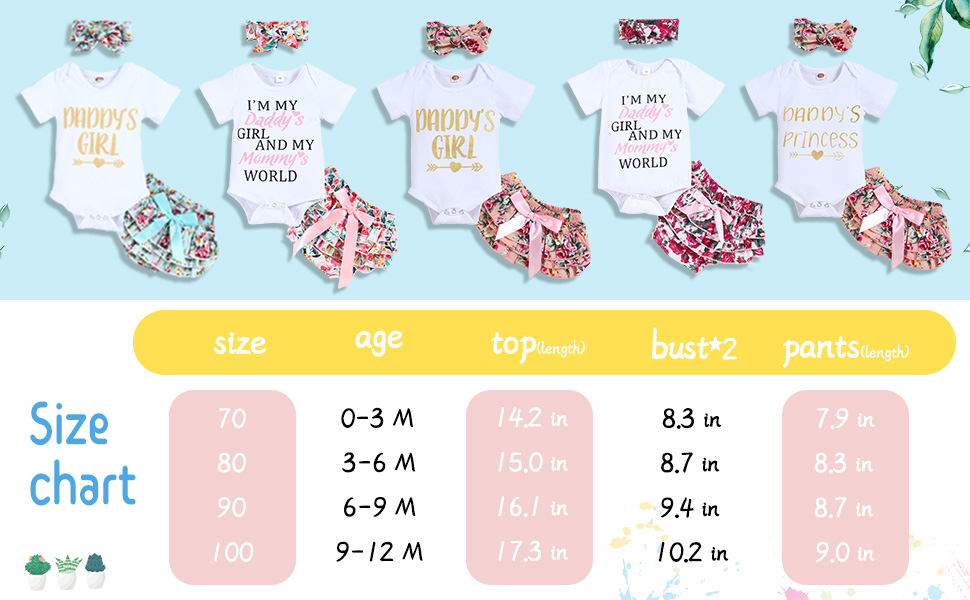 Infant Baby Girl Clothes Daddy's Girl Letter Print Romper Floral Short 3PCs Toddler Outfits Set
