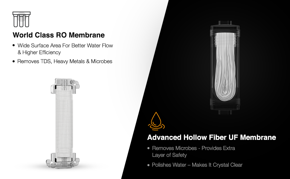 World Class RO Membrane