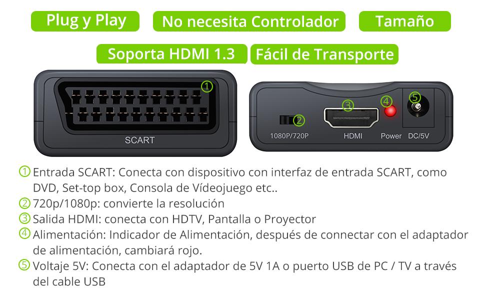 Convertidor Euroconector a HDMI 1080p 60Khz Entrada Scart CVBS a Salida HDMI Conversor de Video y Audio Soporte PAL NTSC con Cable Euroconector para DVD: Amazon.es: Electrónica