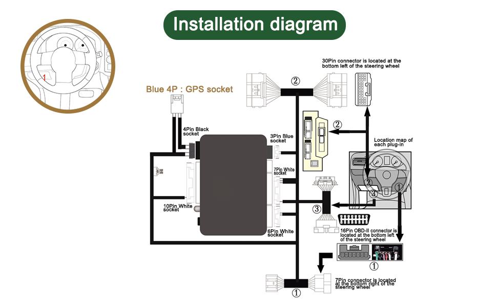 Amazon.com: Remote Engine Starter for Toyota [Prado 2010-2017], [Reiz  2010-2018], for Lexus [GX460 2010-2017], [RX350/ RX450H 2010-2015] Plug N  Play Zero Wire Splicing: Car ElectronicsAmazon.com