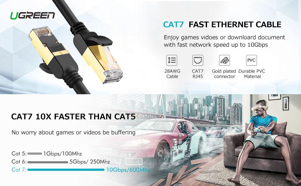 Ethernet Cable Cat7 10 Gigabit, RJ45 Network Cable 600Mhz Lan