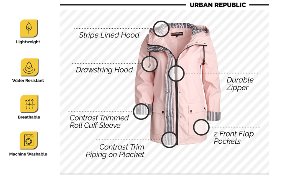 Raincoat Features