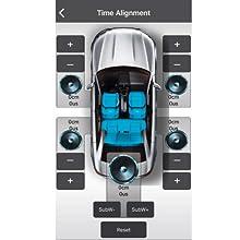 AXTON A592DSP: Einstellung Laufzeitkorrektur