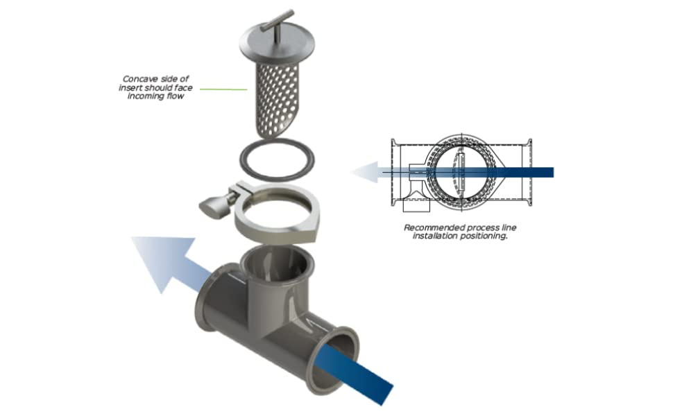 1//4 Perforated 1.5 Connection Size Sani-Matic Tee-Line Strainer