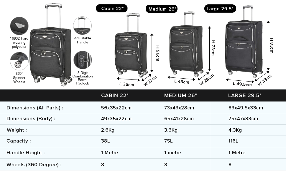 SUITCASE WITH 4 WHEELS SET