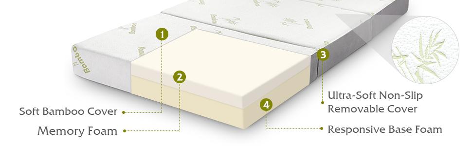 twin size mattress queen size folding mattress