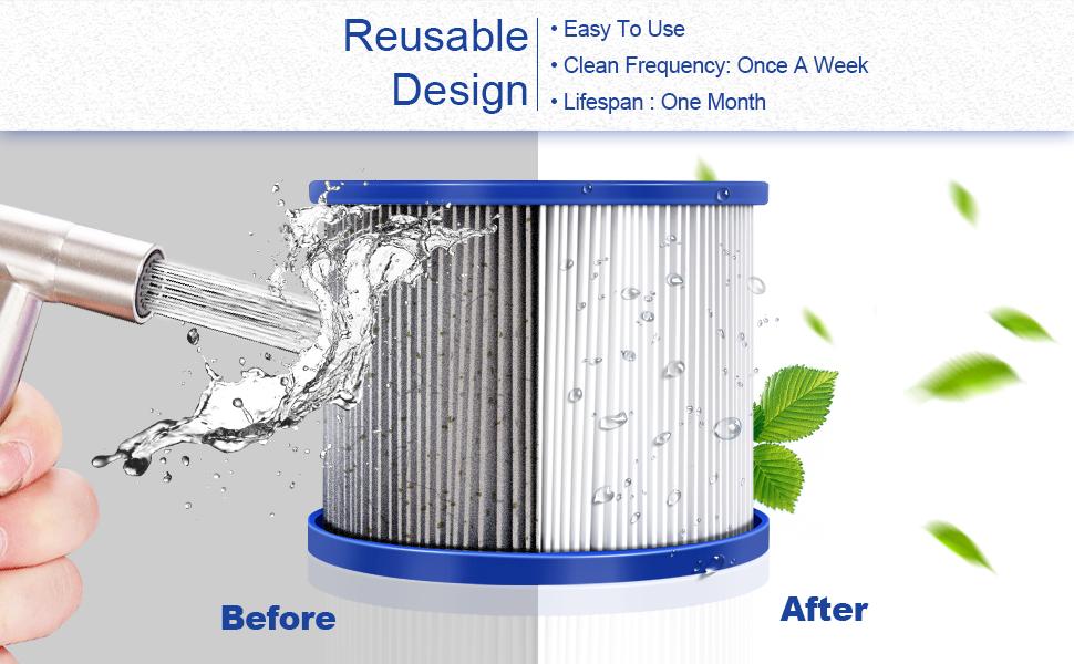 reusable design