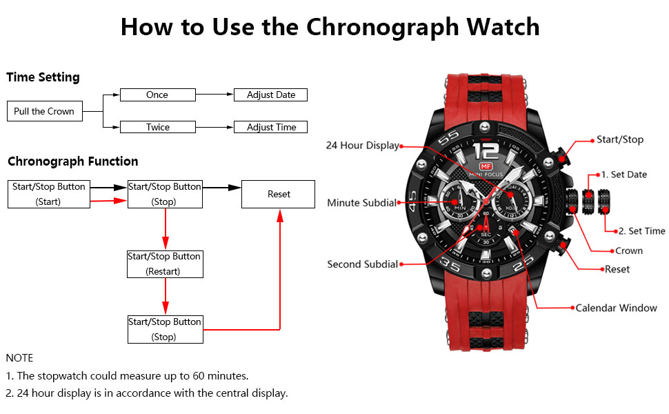Wrist Watches for Men Quartz Chronograph Watch mens big face watches
