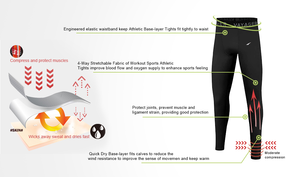 waistband fit tightly / improve blood flow and oxygen protect joints keep warm