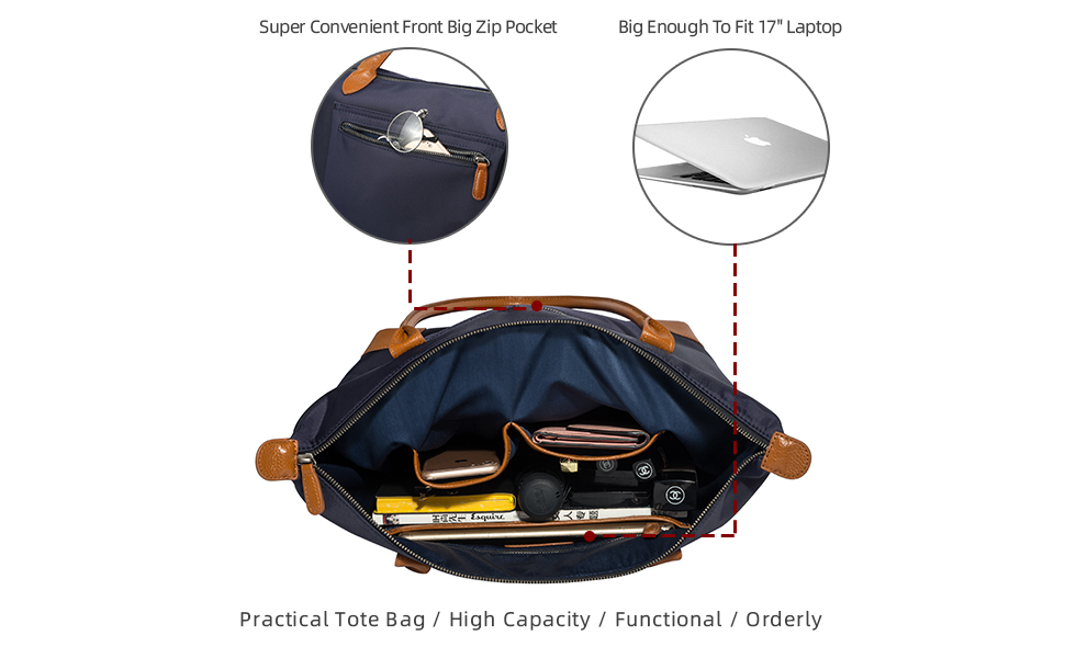 Fuctional High Capacity