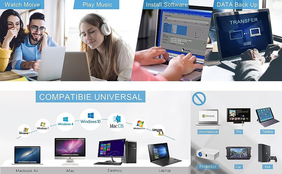 external cd/dvd drive for laptop external cd/dvd drive for pc external cd/dvd drive